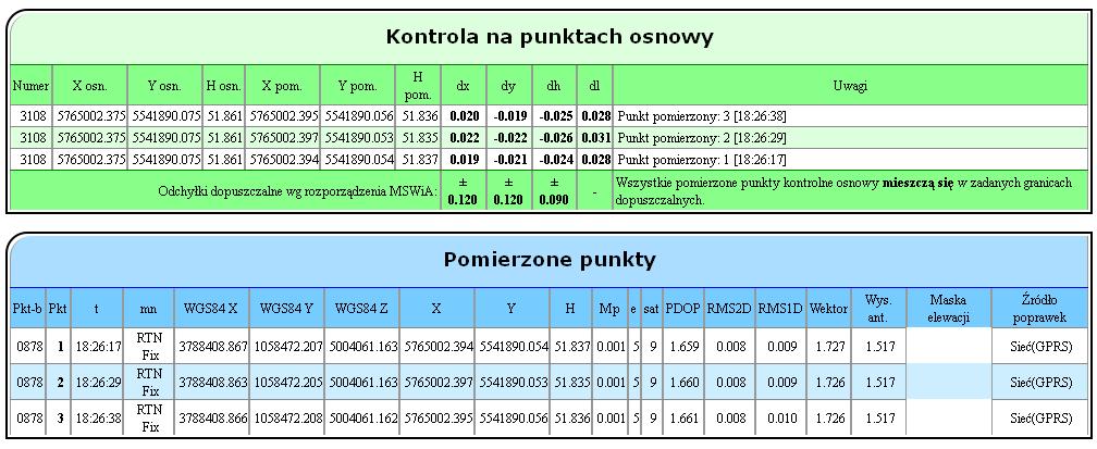 polref3108-survce