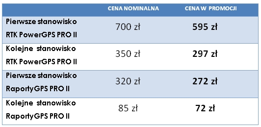 promocja-5015-1