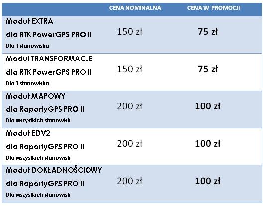 promocja-5015-2