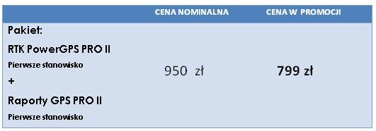 promocja-5015-3